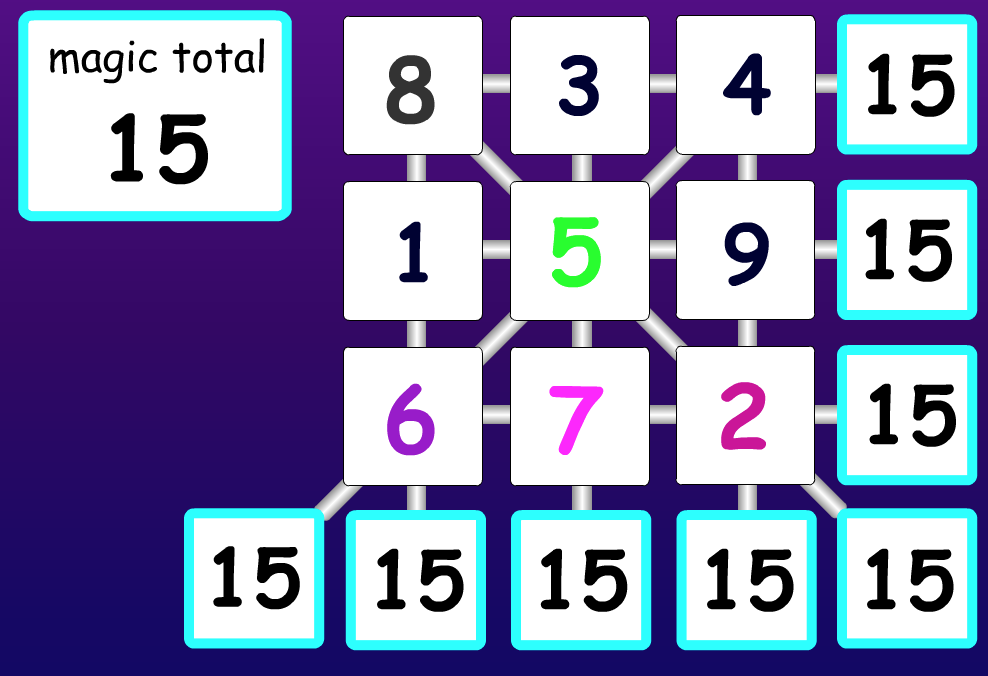 Magic Squares Game