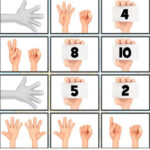 Count your Fingers and Memorize