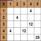 Pythagoras Board to learn Multiplication Tables