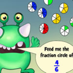 Feed the Monster with Circular Fractions