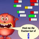 Feed the Monster with Fractions Bars