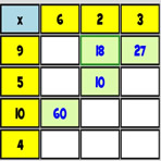 Multiplication Charts to Complete