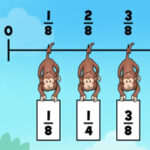 Order Fractions with the Monkey