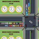 Traffic Control: clocks